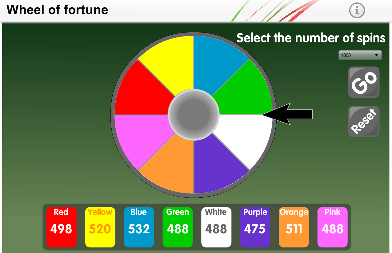 wheel of fortune - content - classconnect, Powerpoint templates