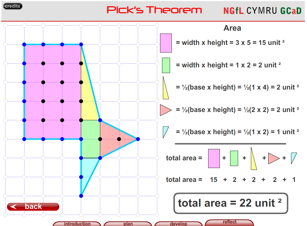 Picks Theorem Content Classconnect