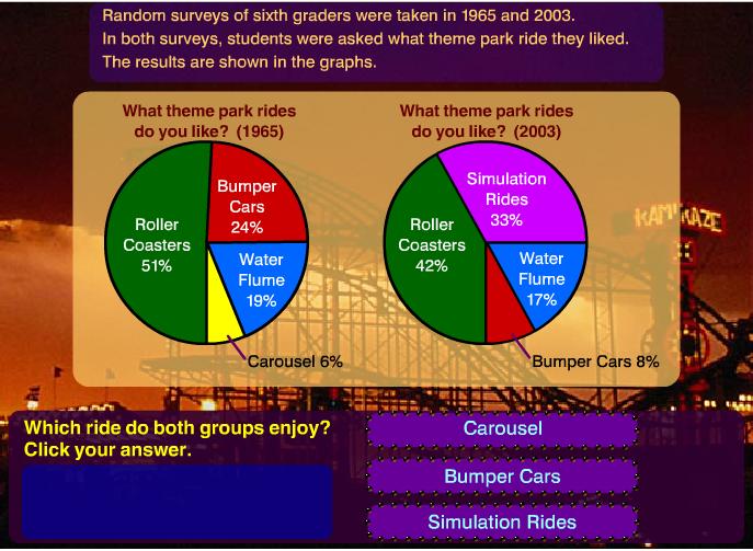 Interpret Pie Charts Content Classconnect