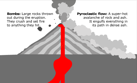 Volcano animated guide content classconnect free ccuart Choice Image