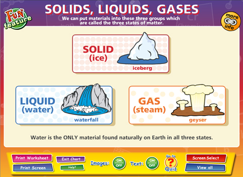 Solids, Liquids & Gases - Content - ClassConnect