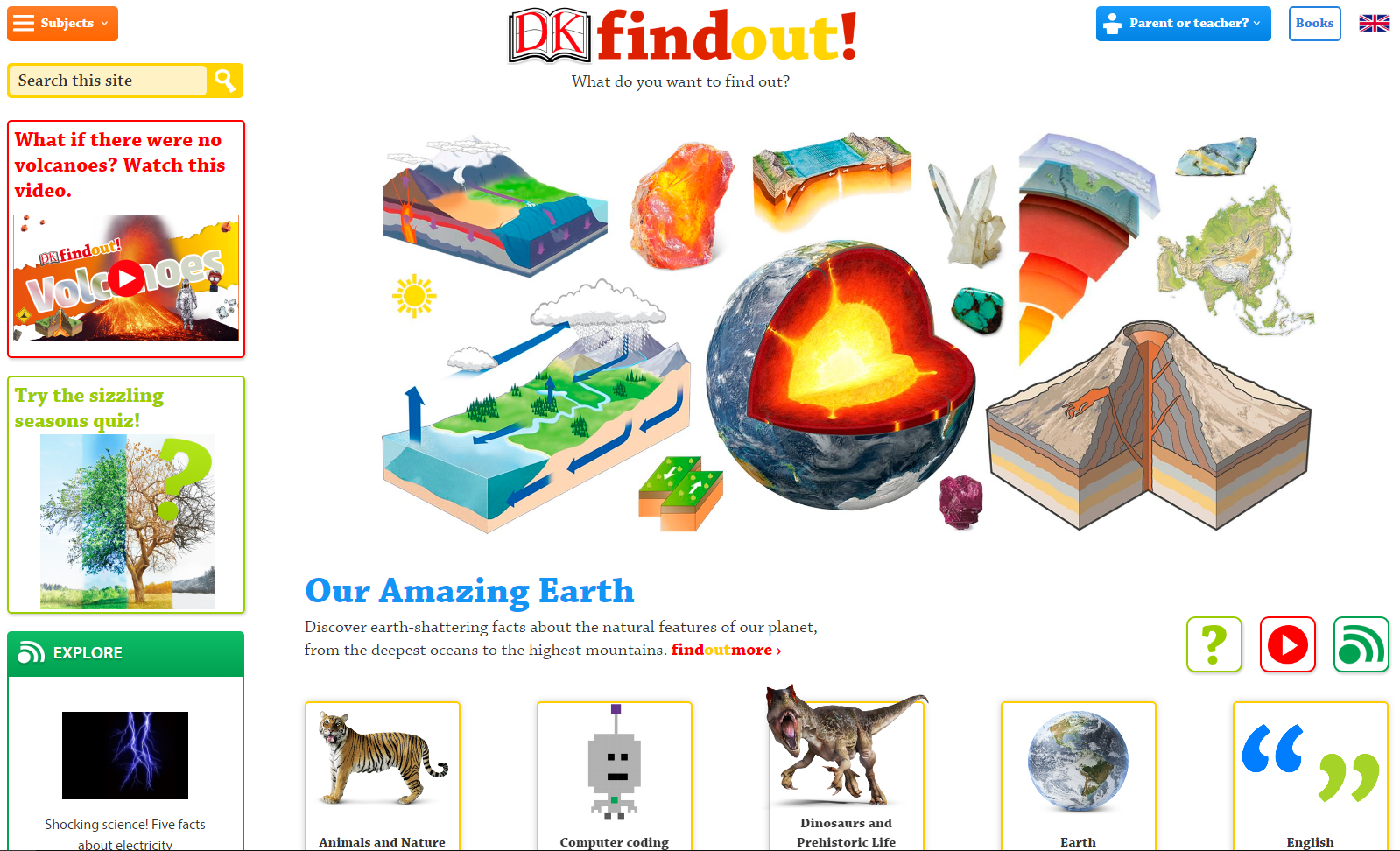 Earth DKfindout