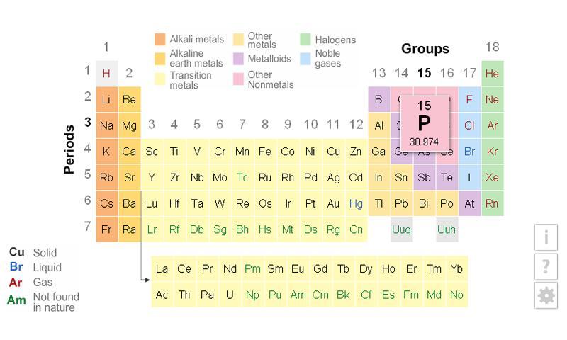 K12 periodic table content classconnect urtaz Choice Image