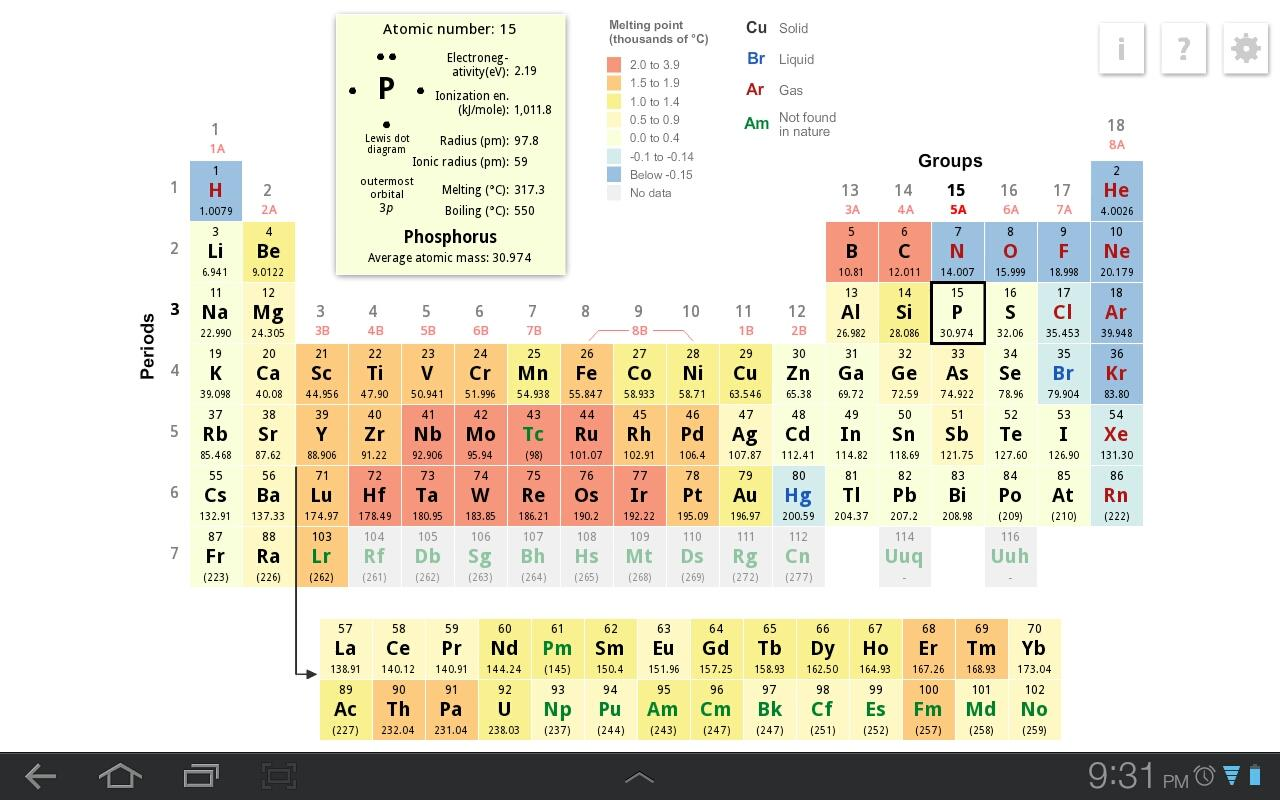 K12 periodic table content classconnect urtaz Image collections